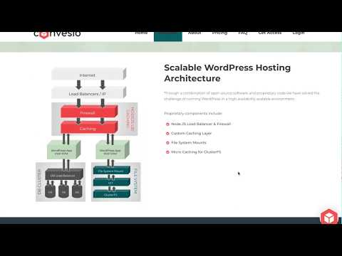 Preview Convesio's Auto-Scaling Your WordPress Website with Docker Containers