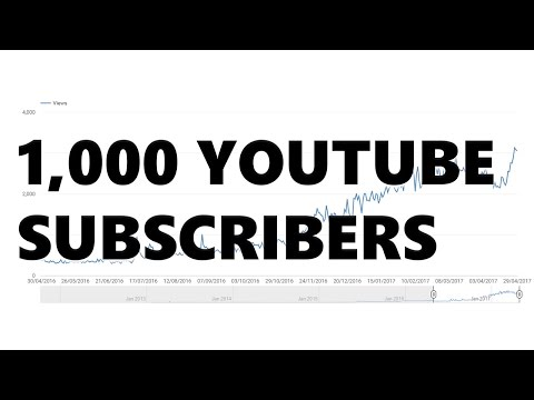 The YouTube 1,000 Subscriber Milestone